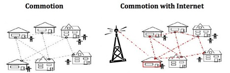 Commotion 1.0 Mesh Networking Toolkit makes neighborhood networks easy to build | Networked Society | Scoop.it