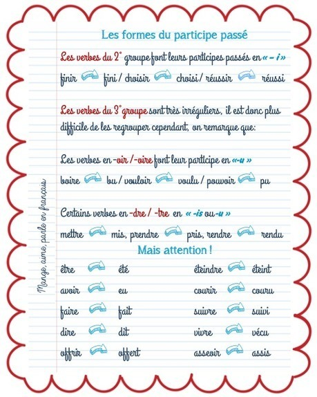 Le passé composé des verbes du 2° et du 3° groupe | Remue-méninges FLE | Scoop.it
