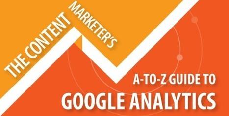 The Content Marketer's Guide to Google Analytics [Infographic] - Orbit Media Studios   CIM Academy Strategic Marketing   Scoop.it