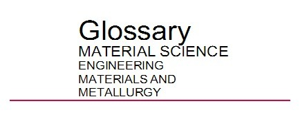 (EN) (PDF) - Glossary of EMM | Narinder Kumar | Glossarissimo! | Scoop.it