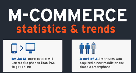 Mobile Commerce Is Ecommerce - $31B By 2015 USA [Infographic] | Social on the GO!!! | Scoop.it