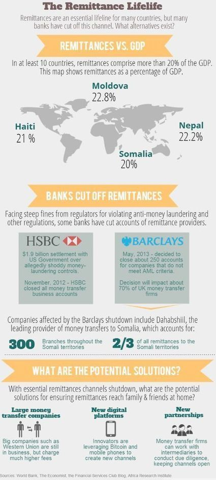 As banks cut remittance lifeline for developing countries, can new digital platforms fill the gap? [Infographic] | Payments 2.0 | Scoop.it
