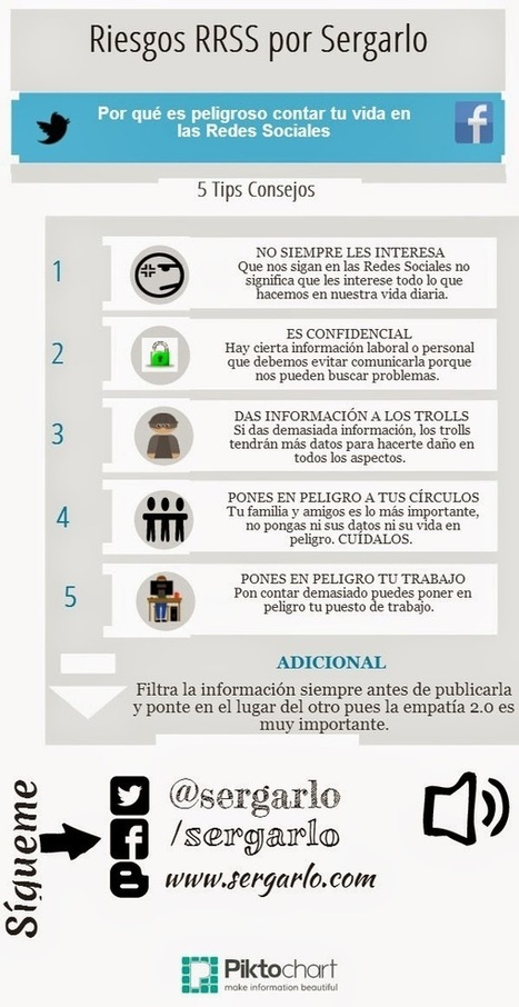 Peligros de contar tu vida en RRSS #infografia #infographic #socialmedia | Universo Educación Digital | Scoop.it