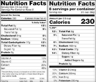 FAQ: New Nutrition Facts Label - WebMD | Nutritious Deals | Scoop.it