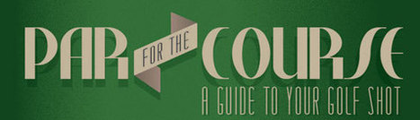 Golf Club Distances & Golf Swing Basics [Infographic] | Nationwide Blog | Golf Infographics | Scoop.it