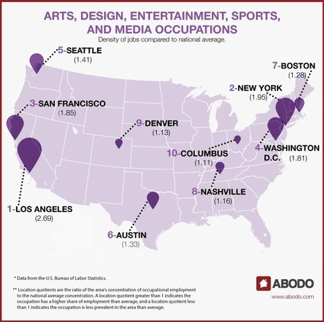 Best Cities for Job-Seekers - ABODO Apartments | Dylan Simon -- Colliers International | Scoop.it