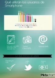 ¿Cómo se utiliza el smartphone? (Infografía) | Smartphone libres | Scoop.it