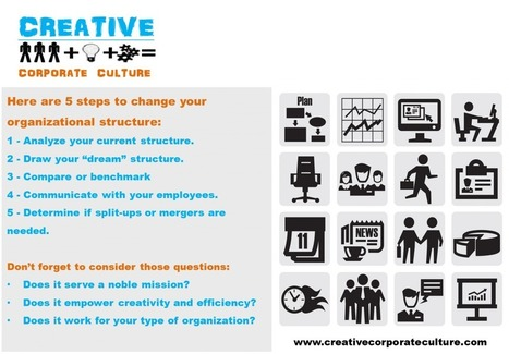 How to develop a creative organizational structure - Creative Corporate Culture | Creativity, innovation and team building. | Scoop.it
