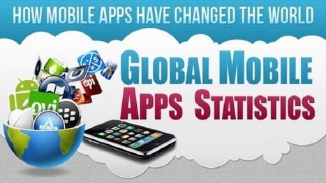 [Infografica] Come le apps mobile hanno cambiato il mondo | Storytelling Content Transmedia | Scoop.it