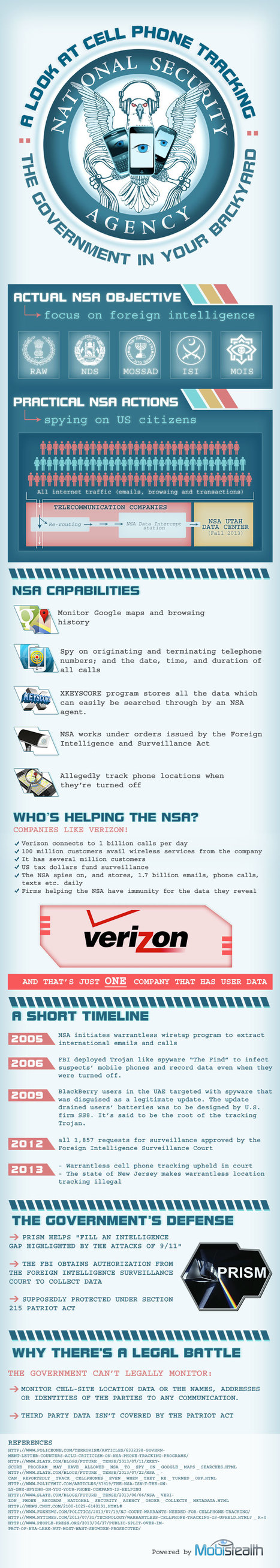NSA: Best Mobile Phone Trackers Around! [Infographic] | Tips And Tricks For Pc, Mobile, Blogging, SEO, Earning online, etc... | Scoop.it