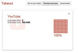 Your YouTube original videos now available in Google Takeout - Data Liberation | Mobile Websites vs Mobile Apps | Scoop.it