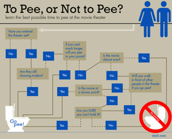 Flowchart: To Pee or Not to Pee? A Movie Theater Guide | Movies From Mavens | Scoop.it