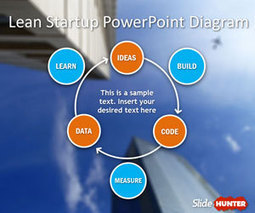 Free Lean Startup Diagram for PowerPoint Presentations | Puzzle | Scoop.it