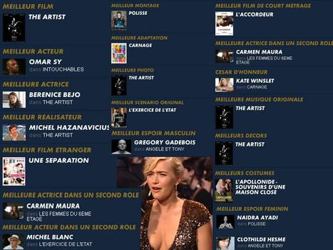 César 2012, l'art difficile de la synthèse - LExpress.fr | Média des Médias: Radio, TV, Presse & Digital. Actualités Pluri médias. | Scoop.it