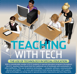 Technology Benefits Special Education Classrooms - And Beyond - Speech Buddies Blog - Tools for Kids with Disabilities | Aspect 1- Use of Ipads and Computers | Scoop.it