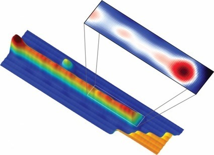 Majorana fermion: Physicists observe elusive particle that is its own antiparticle   Amazing Science   Scoop.it