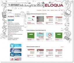 7 Ways Businesses Can Get More Social With SlideShare | Brújula Analógica-Digital. | Scoop.it