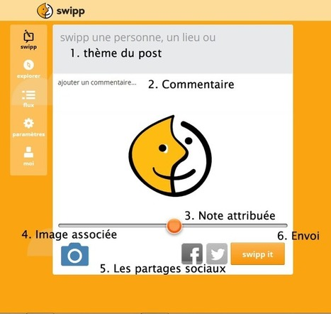 Swipp : Une nouvelle vision des reseaux sociaux | Réseaux sociaux et Curation | Scoop.it