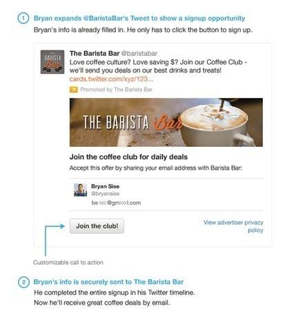 ▶ Utiliser les Cartes Twitter : le Guide Complet   Social Selling & Media sociaux en B2B   Scoop.it