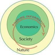 Economía ambiental - Alianza Superior | Economía ambiental | Scoop.it