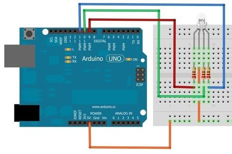 Arduino básico T19AB - Control básico de un LED RGB apoyado por tabla de colores   tecno4   Scoop.it