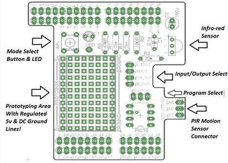 ICU-Duino Motion Sensor Arduino Shield (video) - Geeky gadgets | Raspberry Pi | Scoop.it
