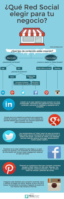 Qué Red Social elegir para tu empresa #infografia #infographic #socialmedia   Un milimetro más allá   Scoop.it