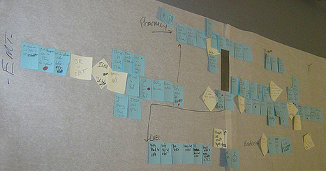 What is Lean Six Sigma - The Lean Process Guide | Project Management | Scoop.it