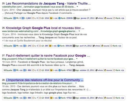 CM: Google plus, le média social de l'année ? maj - Jacques Tang | Management et promotion | Scoop.it