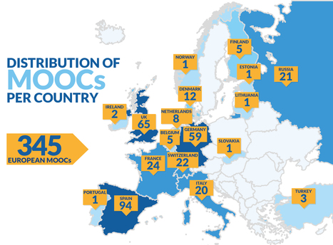 European MOOCs Scoreboard | Open Education Europa | Teaching MOOCs | Scoop.it