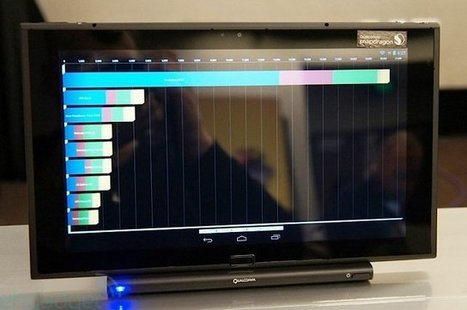 Qualcomm Snapdragon 800 MDP Benchmarks | Embedded Systems News | Scoop.it