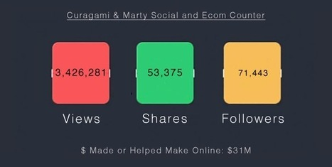 It's A Wonderful Life Social Counter via Curagami | BI Revolution | Scoop.it
