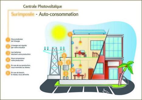 L'autoconsommation énergétique est dans l'air du temps   Energies Environnement Innovations   Scoop.it