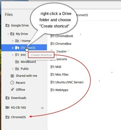 Right Click And Pin Your Google Drive Folders on Your Chromebook's Files App | JUST TOOLS | Scoop.it