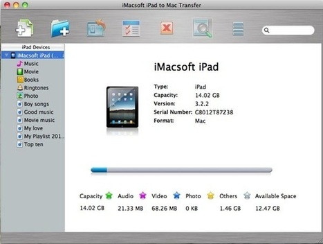 iPad File Trasferimento | iPad transfer | Scoop.it