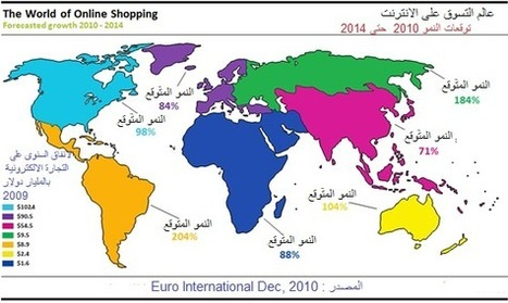 نمو التسويق الالكتروني المستقبلى | web design Egypt & SEO Egypt | Scoop.it