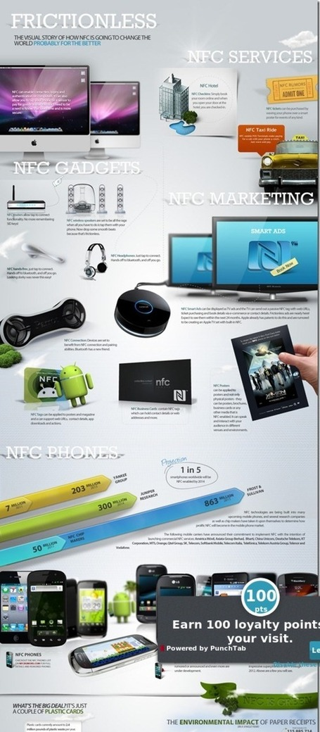 What is NFC Capable of? [Infographic] | Geomobile | Scoop.it