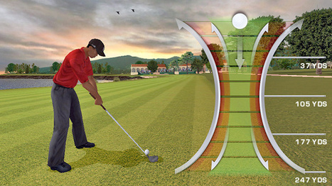Tempo, Timing, Rythme : 3 notions du swing | Golf tips | Scoop.it