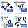 Social media tools and tips