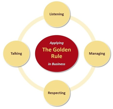 """Does Your Business Embrace """"The Golden Rule""""? 
