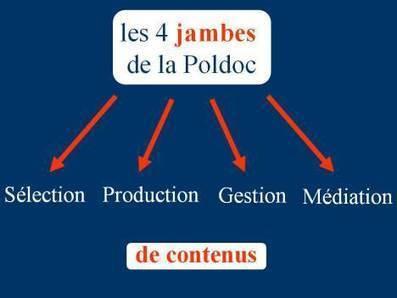 Poldoc | Veille professionnelle des Bibliothèques-Médiathèques de Metz | Scoop.it
