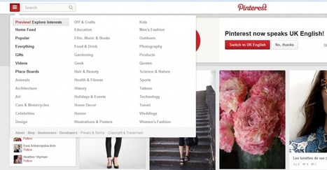 "Pinterest's New ""Interest"" Function And How You Can Use It - Business 2 Community 