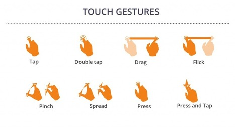 iOS Gestures and Animation at a Glance | Software Development, Mobile Technololgy, Enterprise Solutions | Scoop.it