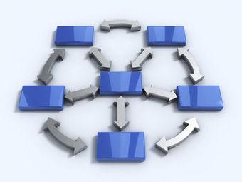 Développer son esprit de synthèse en six leçons | #ITyPA Bruno Tison | Scoop.it