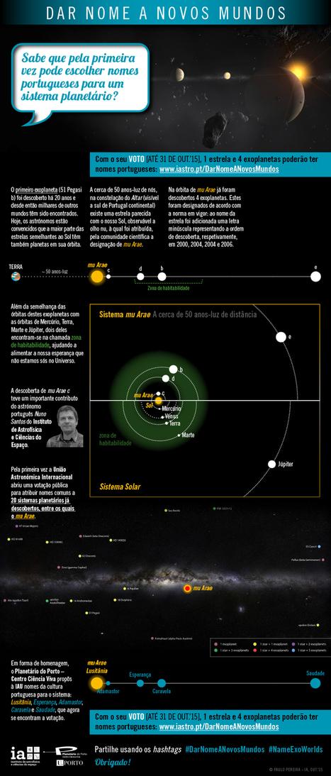 Instituto de Astrofísica e Ciências do Espaço   Tudo o resto   Scoop.it