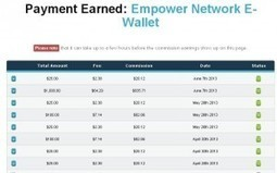 Are You Earning Income Online? | Mainly Social | Scoop.it