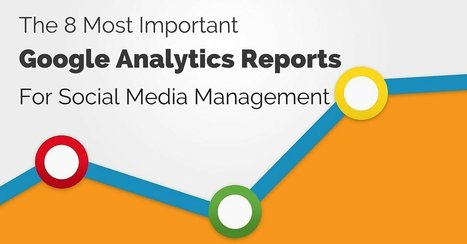 8 Important Google Analytics Reports For Social Media Management | MakeMarketLaunchIT - Product Creation | Scoop.it