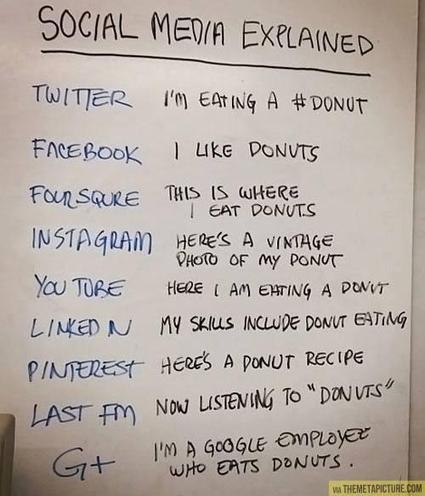 Understanding Social Media - one donut at a time | Online World | Scoop.it