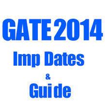 M.Tech GATE Entrance Exam 2014   GATE Entrance Exam Associated M Tech Colleges   Scoop.it