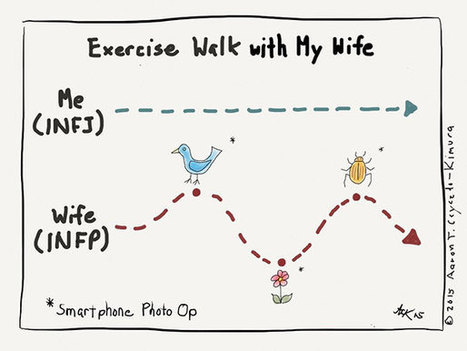 INFJ with a INFP wife shares his life via Cartoons.   INFP   Scoop.it